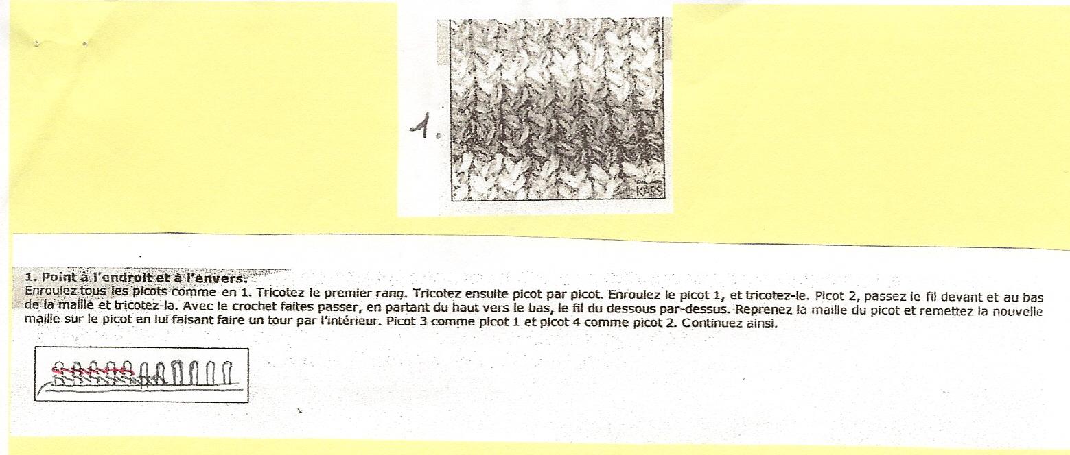 Les points au tricotin les creations de mumu - Les differents points au tricotin ...